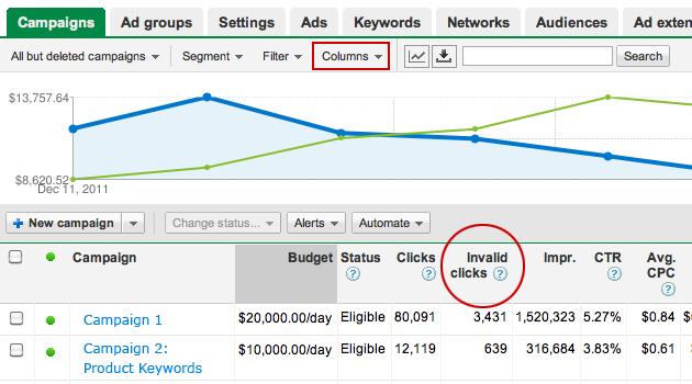 Google adwords clicks and impressions как перенести компанию из yandex direct в google adwords